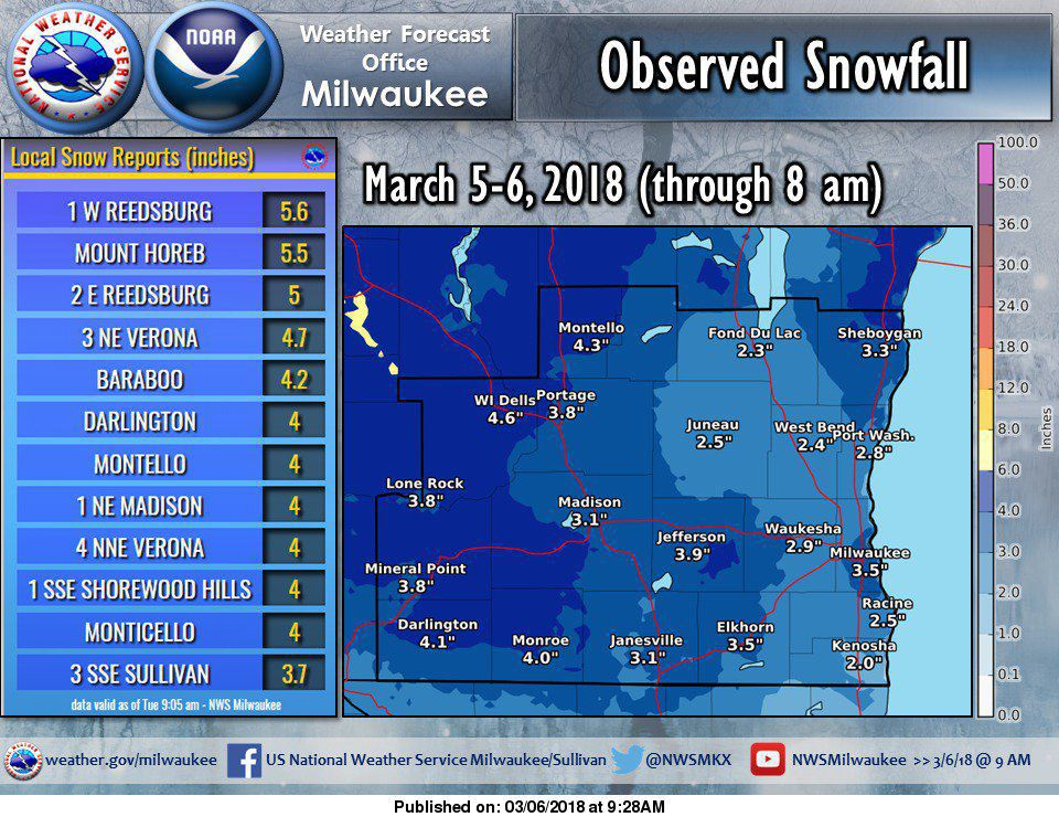 National Weather Service snow totals, 3-6-18