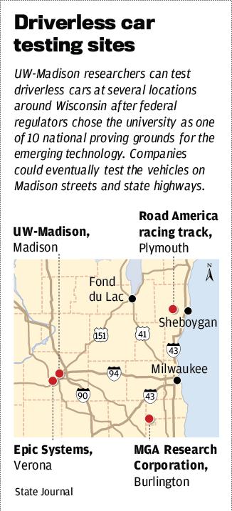 Driverless car testing sites