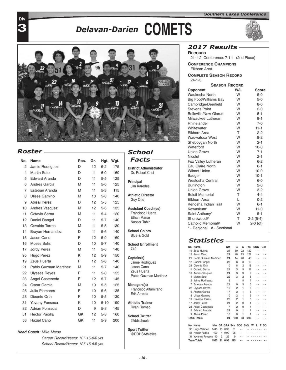 WIAA boys soccer: 2017 Division 3 rosters, statistics