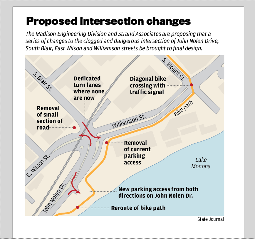 Proposed intersection changes