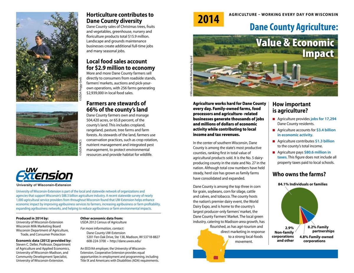 Dane County agriculture fact sheet