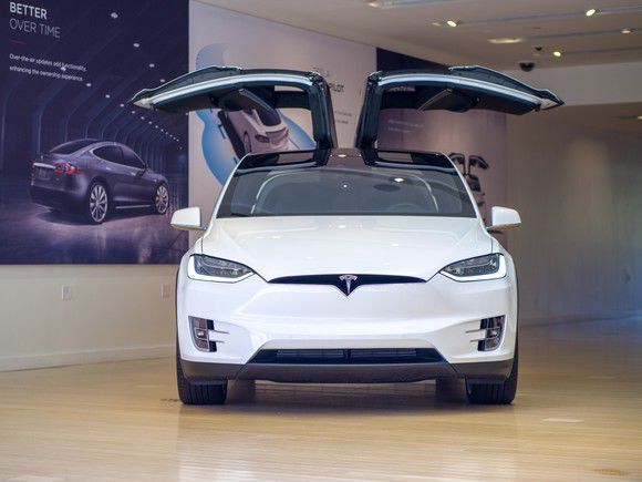Revenue Approximations Analysis: Tesla, Inc. (TSLA), Praxair, Inc. (PX)
