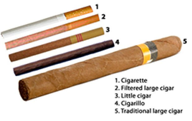 Groups Target Small Flavored Cigars Wsj