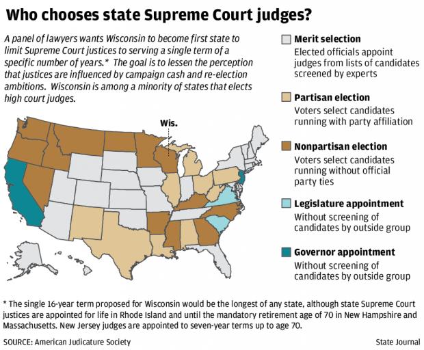 supreme court judges map