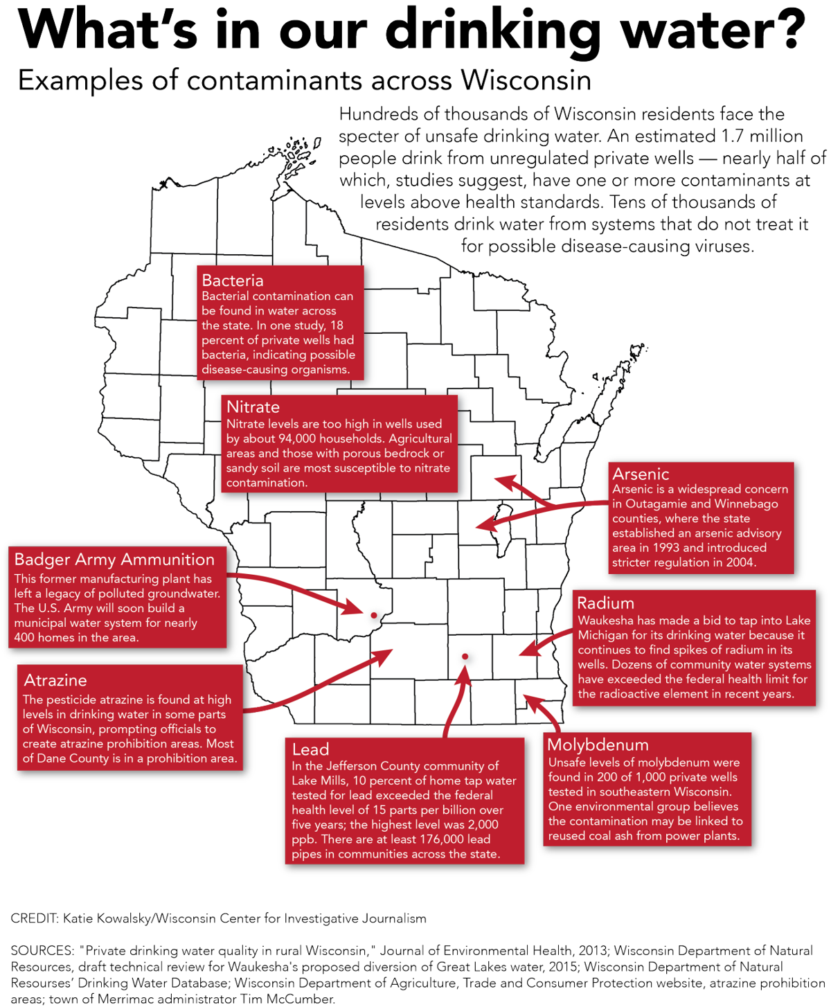 As wells go deeper radium levels rise in wisconsin tap water wisconsin water threats pooptronica