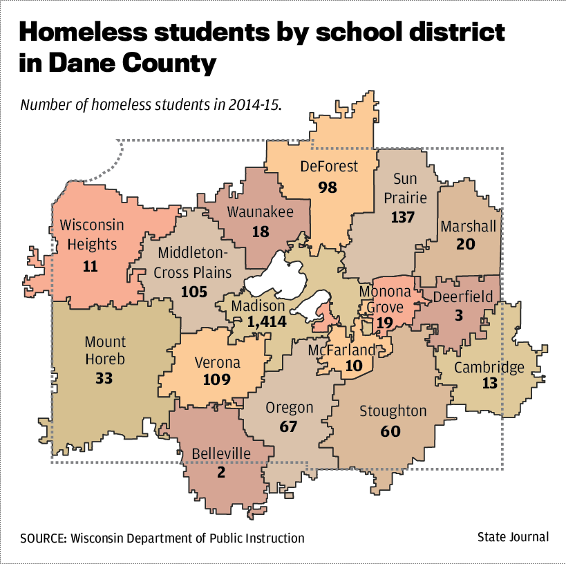 Homeless students by school district in Dane County