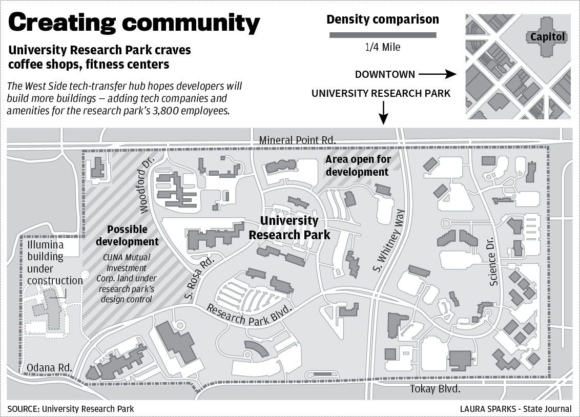 University Research Park map