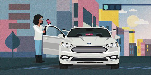 Ford and Lyft team up to deploy self-driving cars