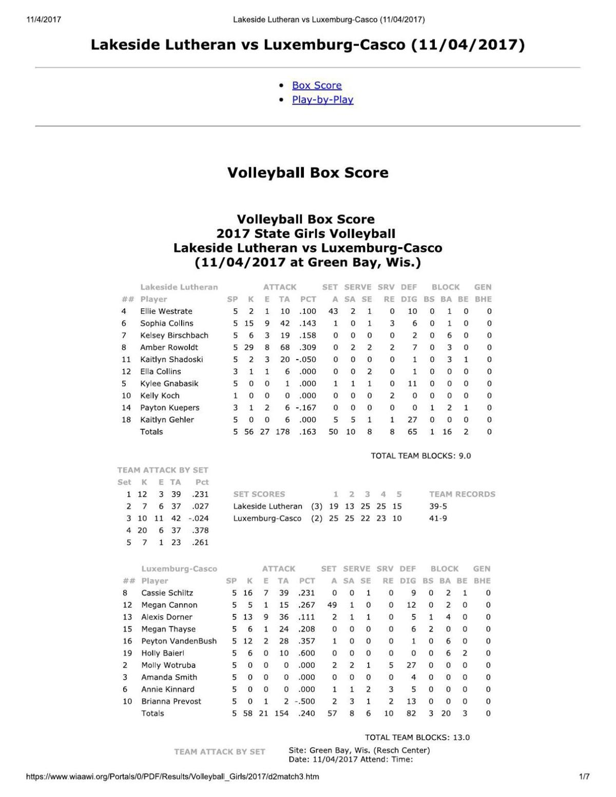 Official statistics, play-by-play: Lakeside Lutheran 3, Luxemburg-Casco 2