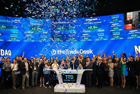 Why Trade Desk Inc. Stock Plunged Today