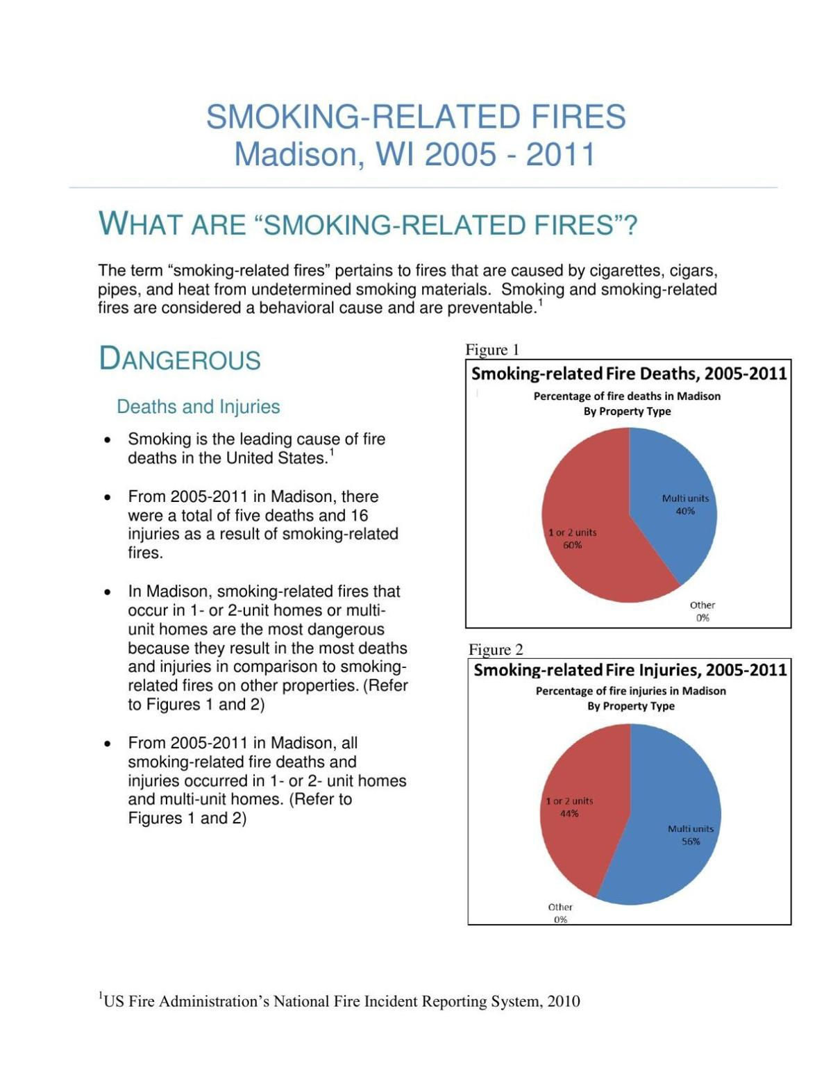 ABOUT SMOKING-RELATED FIRES IN MADISON