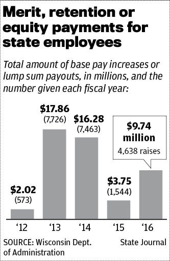 Merit payments for state employees