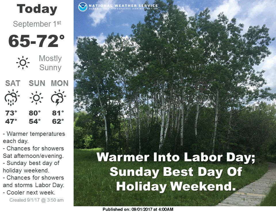 Today's weather for Friday, Sept. 1, 2017: Clear skies, cooler temperatures await