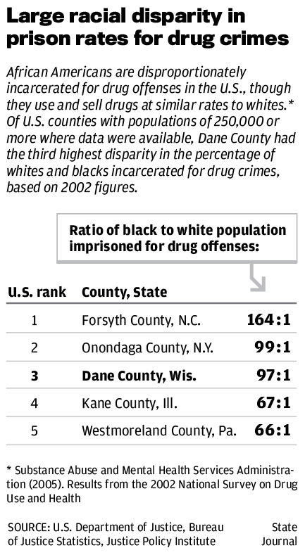racial discrimination in the penal system To the extent that the racial disproportionality in prison is a consequence, not of  discrimination by the criminal justice system, but rather because more blacks.