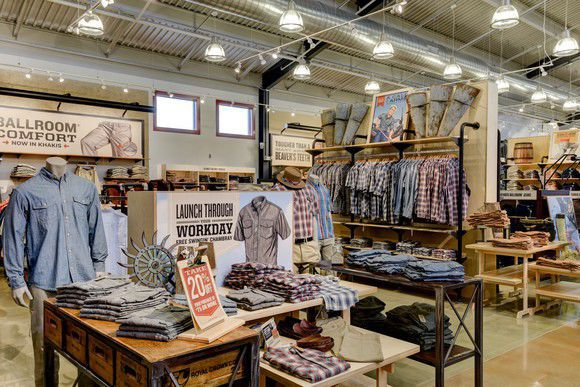 Duluth Holdings' Remarkable Retail Success in 4 Charts
