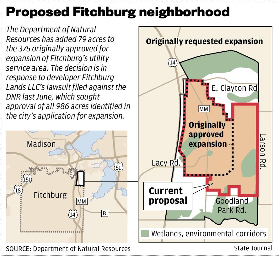Proposed neighborhood