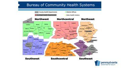 Health regions