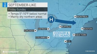 Cooler temperatures expected