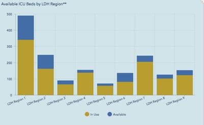 ICU occupancy rates, Dec. 6