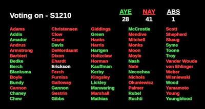 House roll call SB 1210