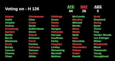 HB 126 hemp vote