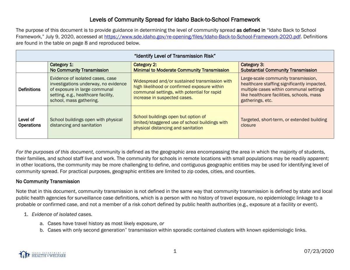 Idaho State Board of Education Back-to-School Framework