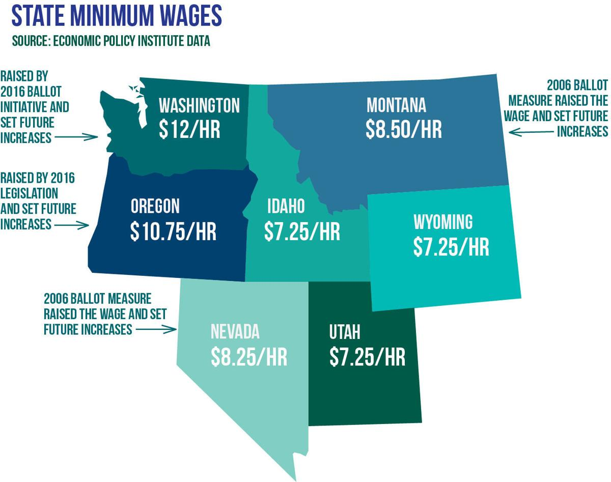 Minimum wages map