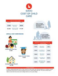 Report highlights rising child care costs | Local News