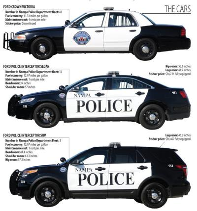 Cop Car Controversy Nampa Police Want To Move Away From Sedan Style Patrol Cars Toward Suvs