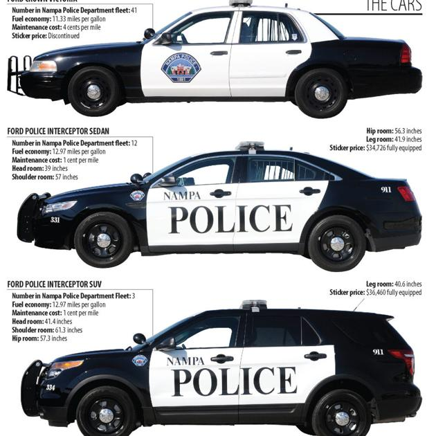 COP CAR CONTROVERSY: Nampa Police want to move away from