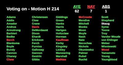 House override vote 4-7-21