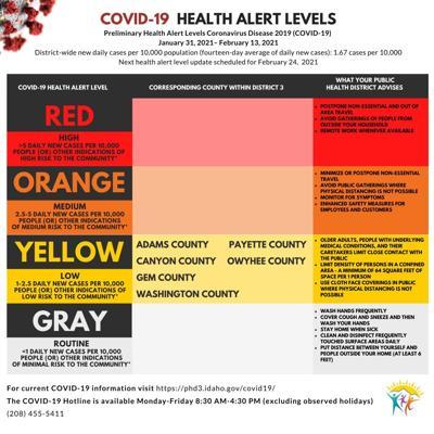 SDHW alerts 2/18