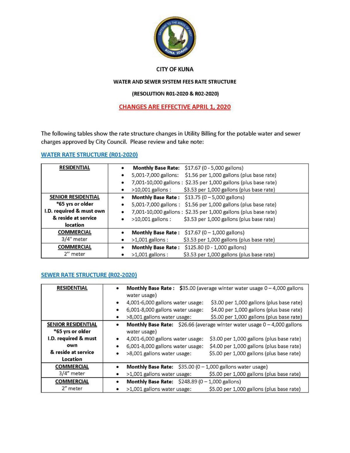 Kuna water sewer rate structure