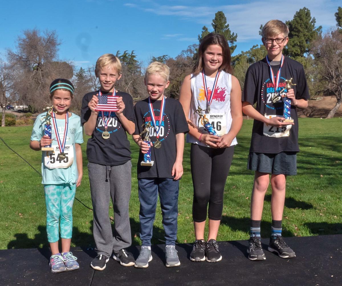 Race to the Flagpole 2020- 1M Winners