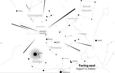 200806ind Astronomy