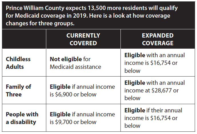 Prince William County hires for Medicaid expansion surge