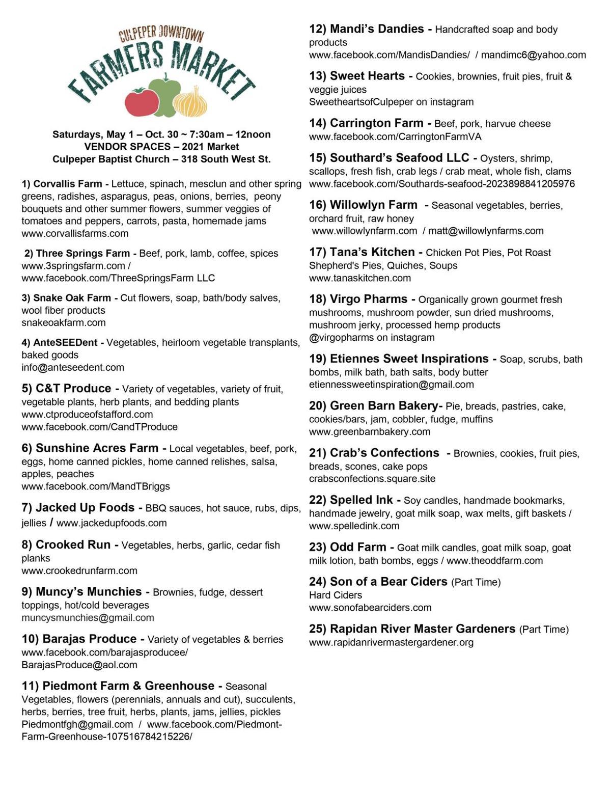 farmers market vendors list