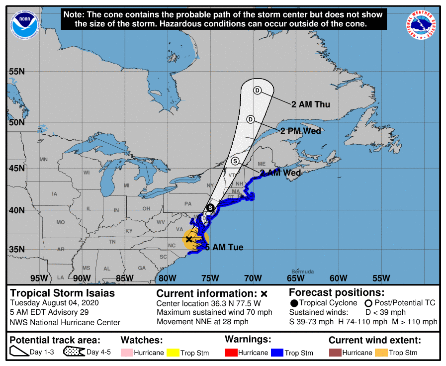 Tropical Storm Isaias Forecast Track
