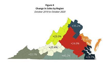 Va. home sales, October 2020