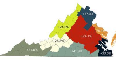 Virginia home sales, September 2020