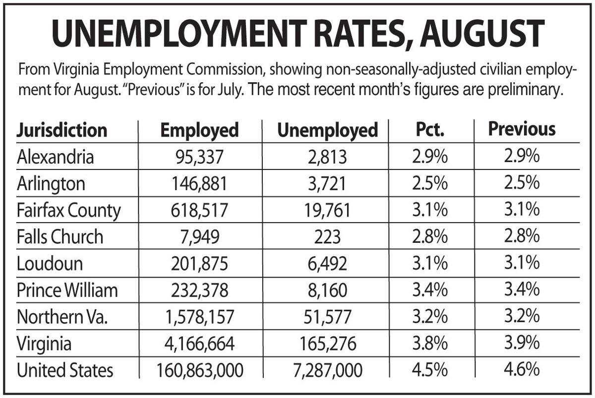 the virginia unemployment the fall of the economy of virginia Virginia unemployment guide share phil rosenberg jul 12th 2010 12:09pm virginia workers may be eligible for online career assistance and online training assistance.