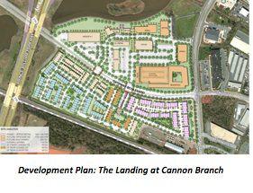 Development Plan: The Landing at Cannon Branch