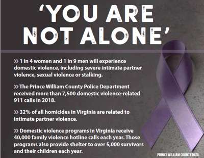 Domestic violence victims find support in Prince William County