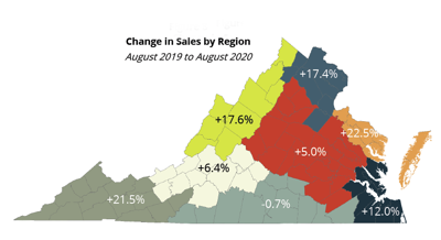 Va. home sales keep on booming in August
