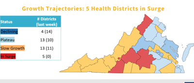 COVID-19 Virginia health districts surge 10.16.20