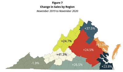Va. home sales, November 2020