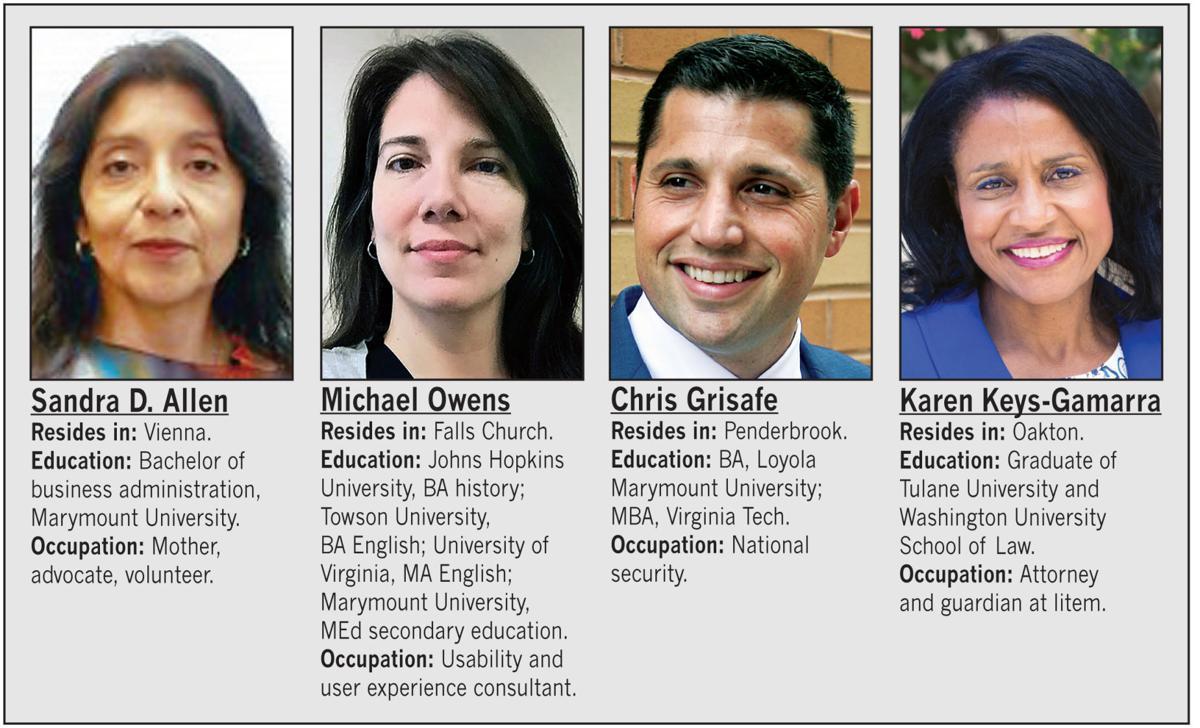 Adult Education Fairfax County 21