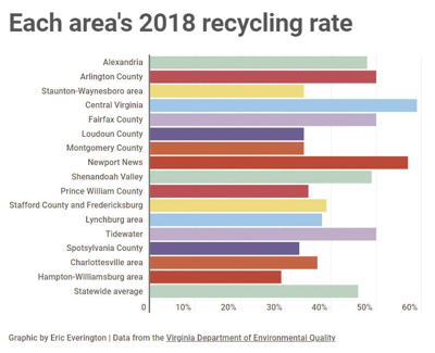 RECYCLING RATES.jpg