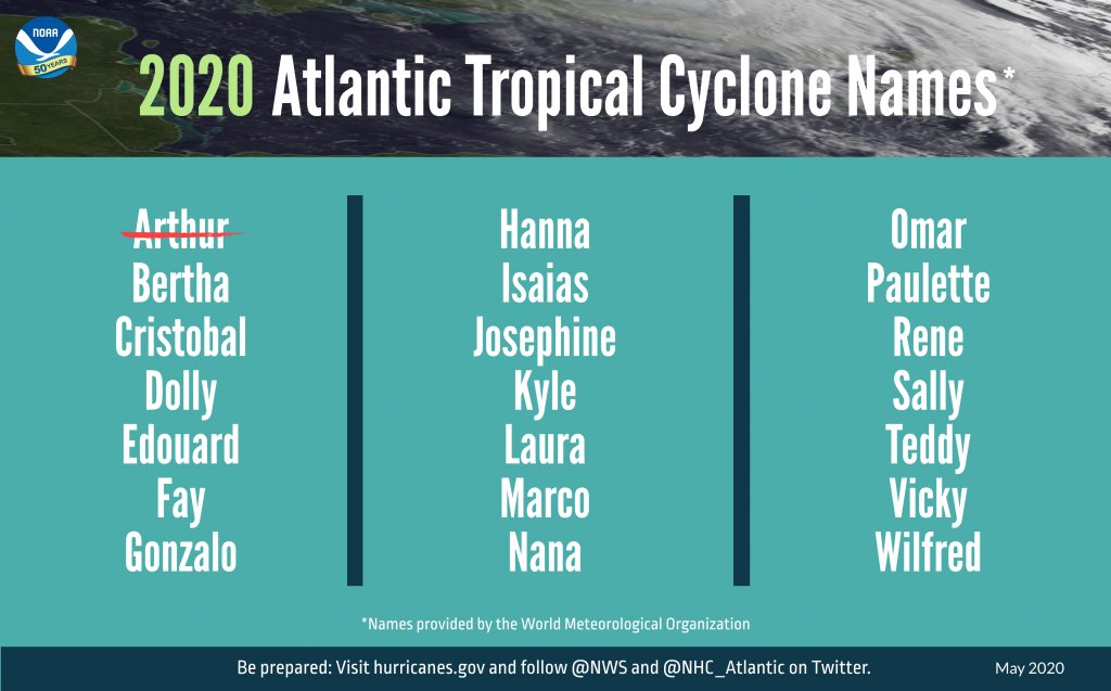 GRAPHIC-2020-Hurricane-Outlook-names-052120-3840x2388-original-1024x637.png