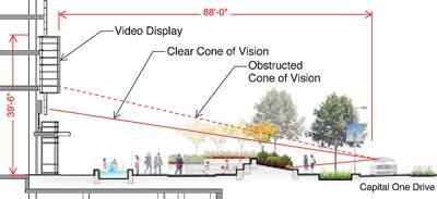 Capital One signage plan